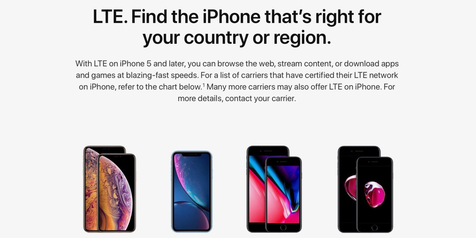 How To Check What Carriers And Countries Work With Your Iphone 9to5mac