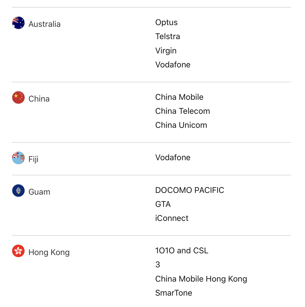iPhone country carrier compatibility list 2