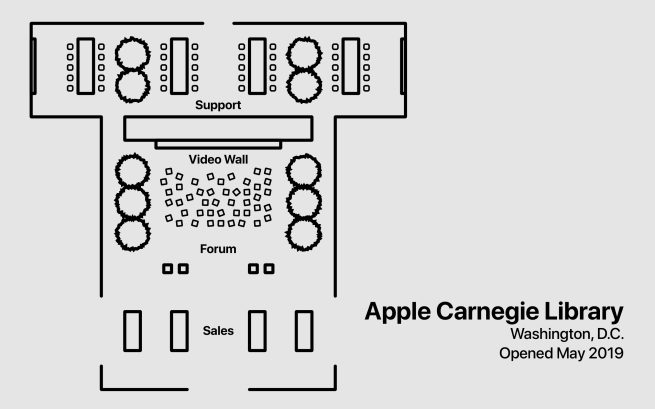 Today at Apple Year in Review Carnegie Library Store