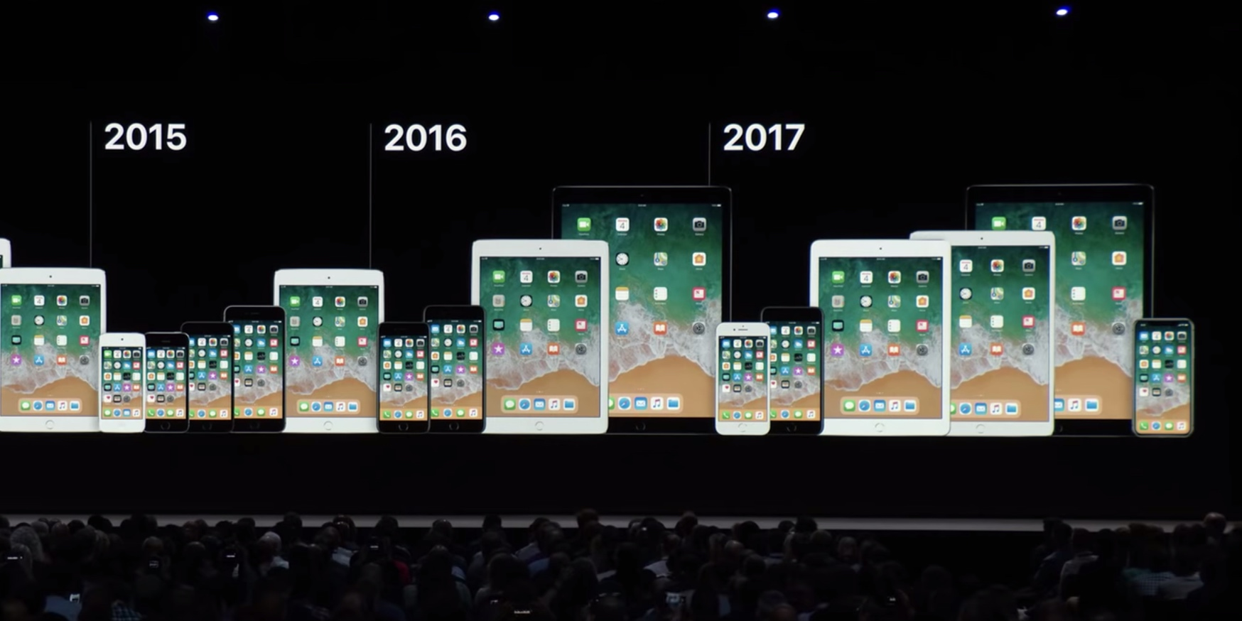 Rumor suggests iOS 13 will not support iPhone 6, iPhone SE and iPhone 5s