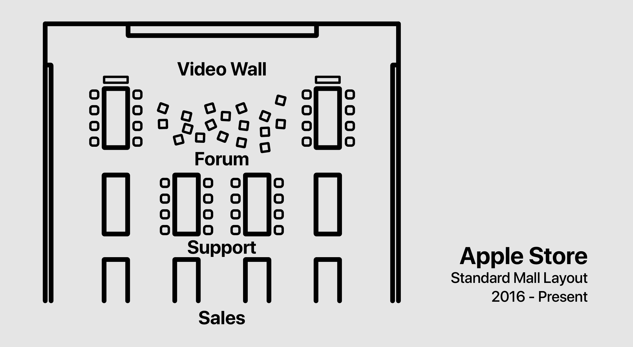 Standard Apple Store Mall Layout Today at Apple Year in Review