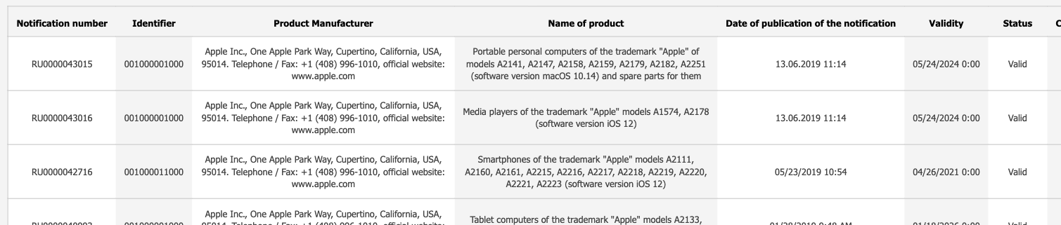 MacBook models Eurasian database