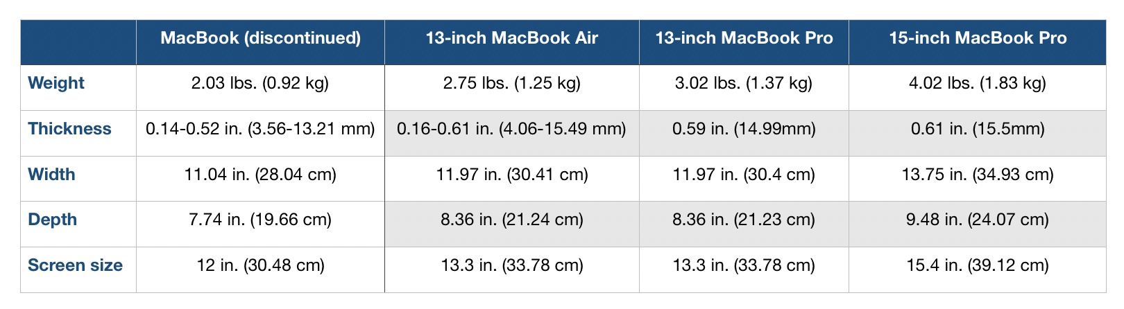 MacBook Air MacBook Pro size and weight comparison