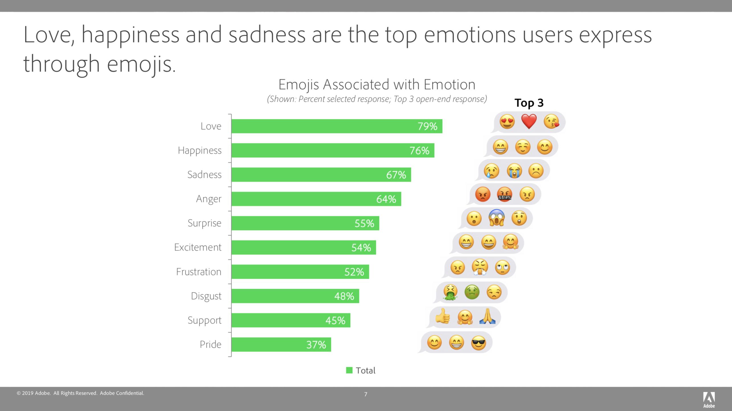 most popular emoji emotions
