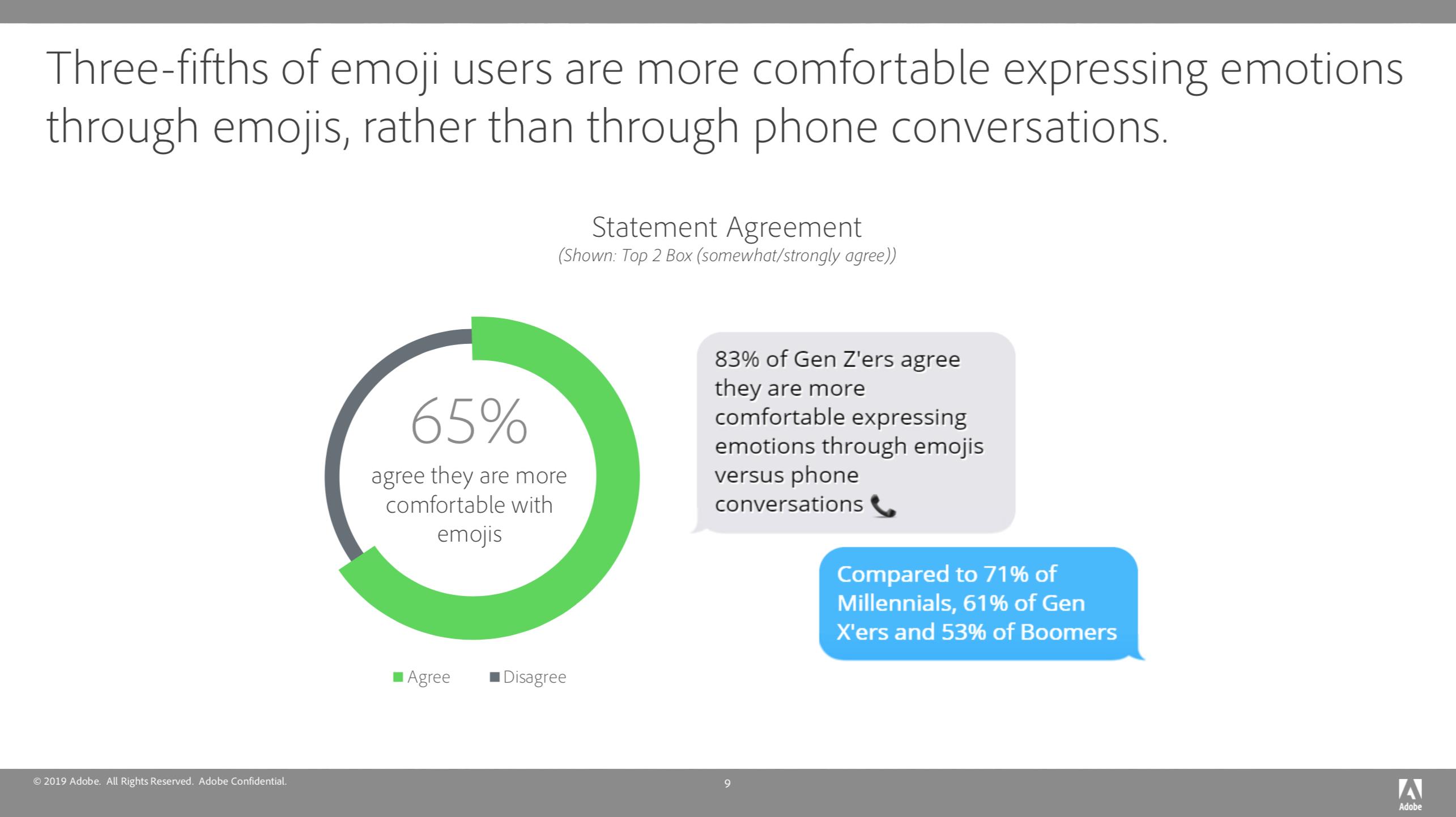 most popular emoji express emotions