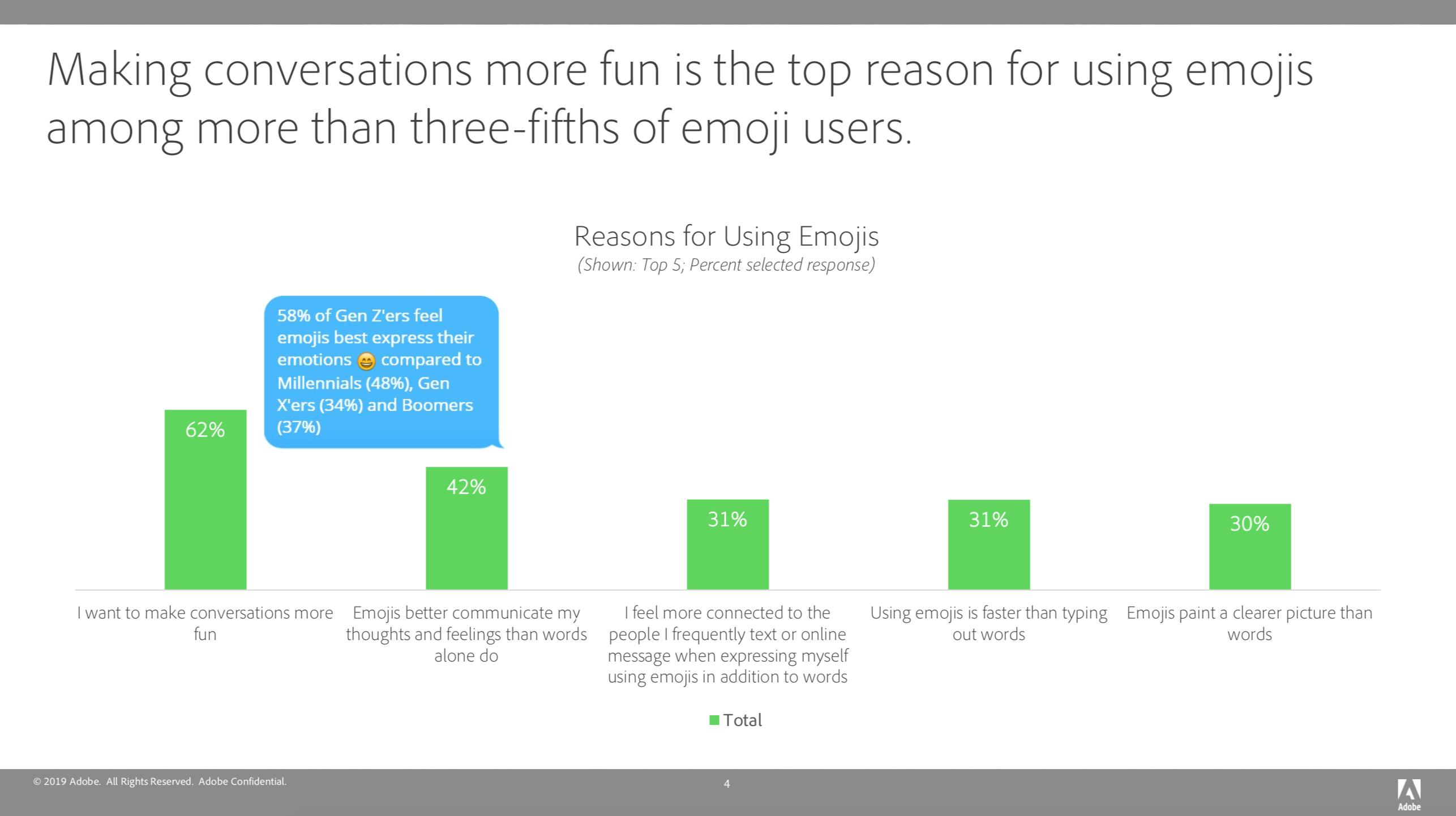 why use emoji reasons