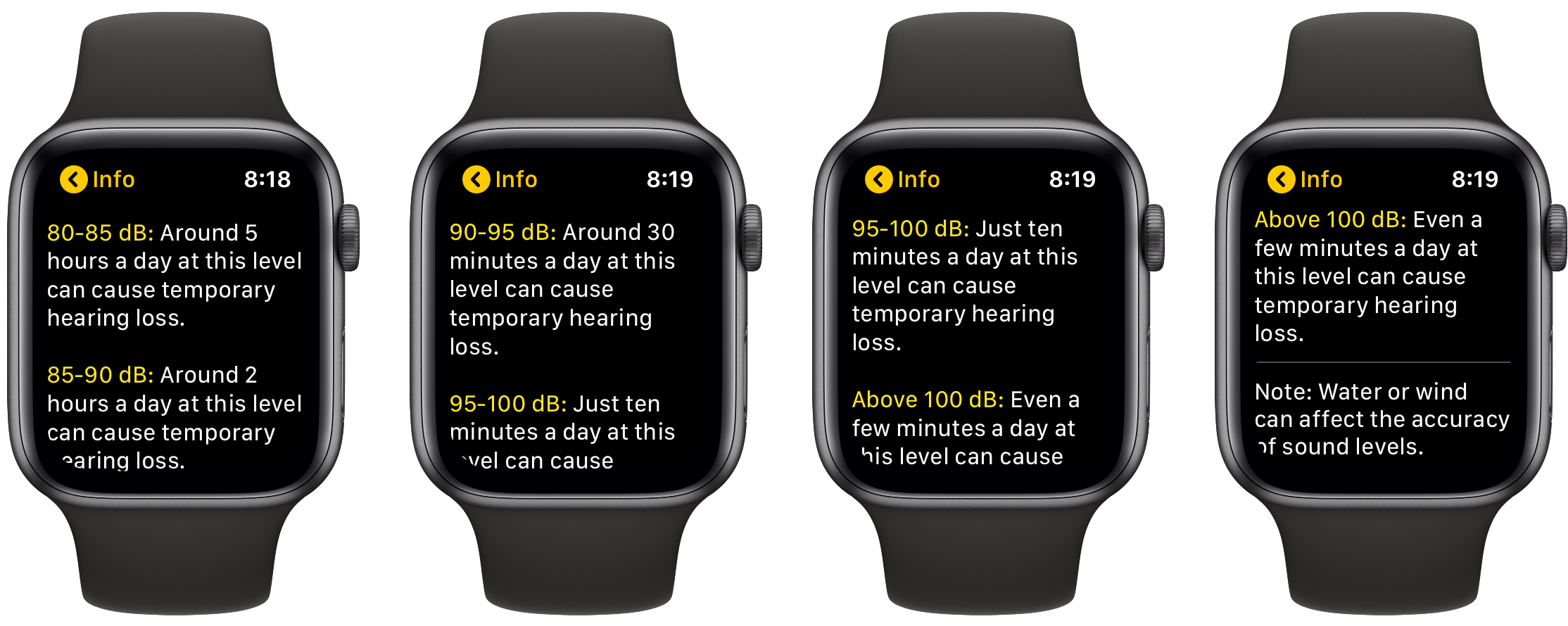 What are noise alerts Apple Watch watchOS 6