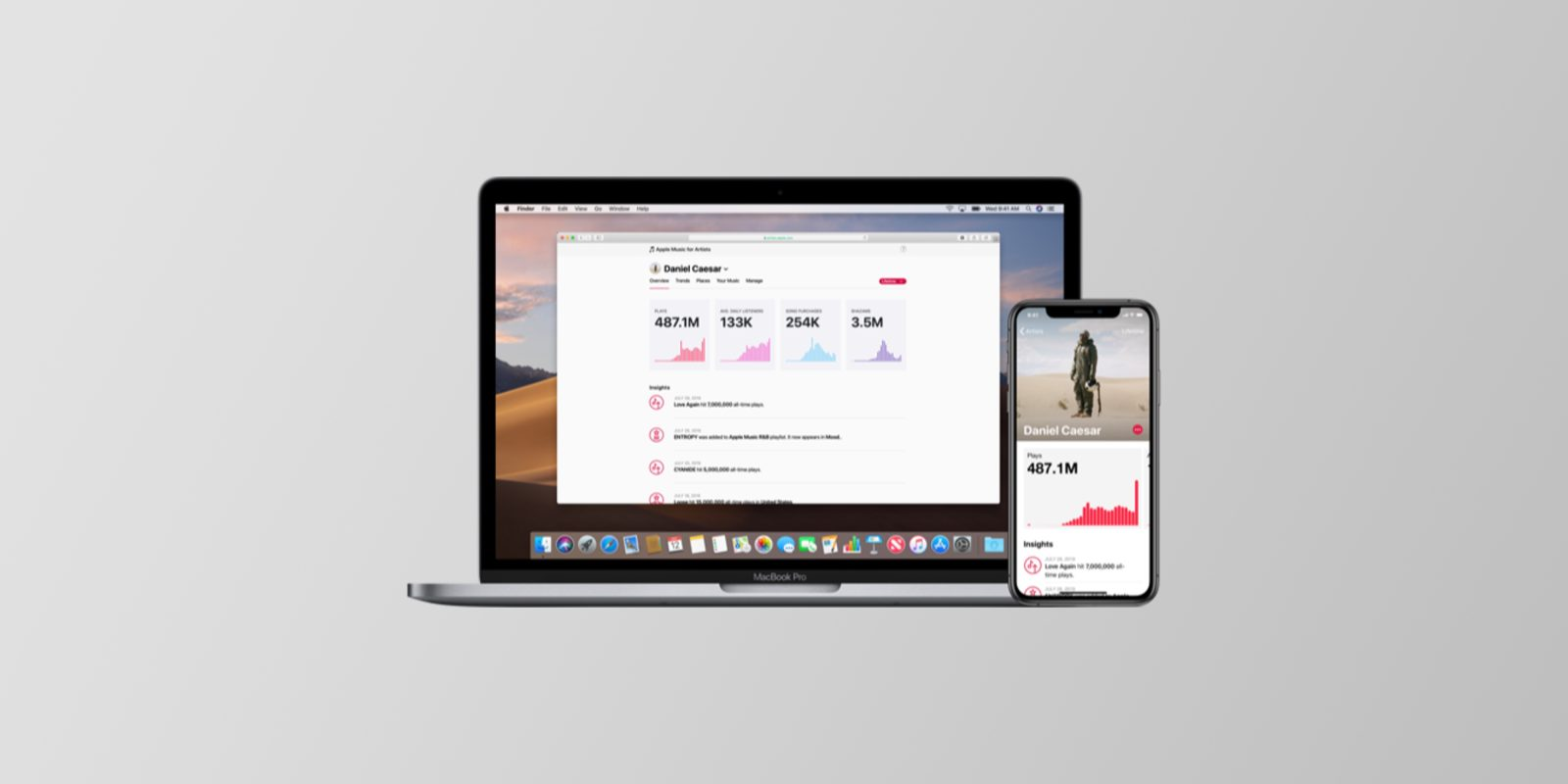 'Apple Music for Artists' exits beta, now available to everyone with new iOS app and Shazam data