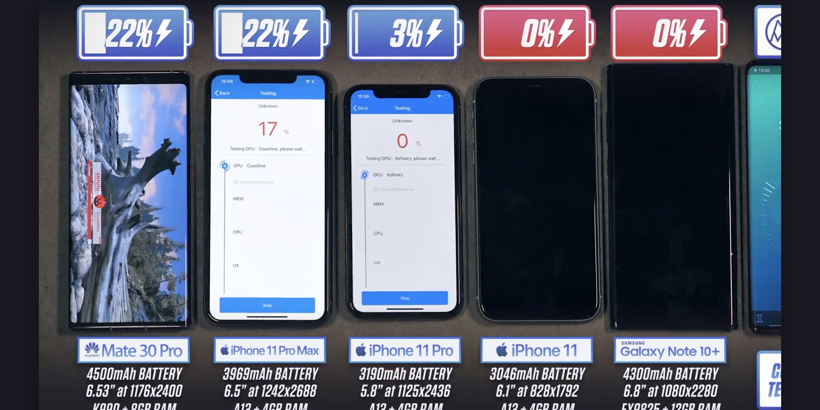 Best Battery Life Iphone 11 Pro Max Beats Leading Android Phones