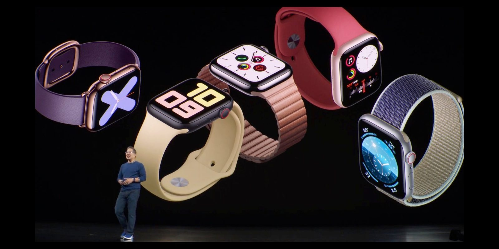 Apple unveils Apple Watch Series 5 with always-on display, compass, titanium, and ceramic