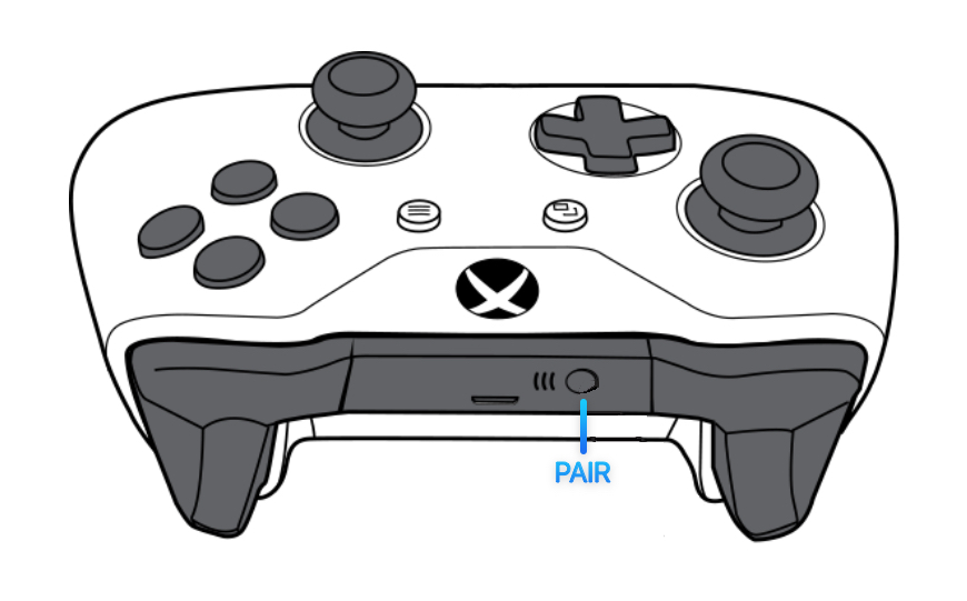 How To Connect Playstation Controller Or Xbox Game Controller To