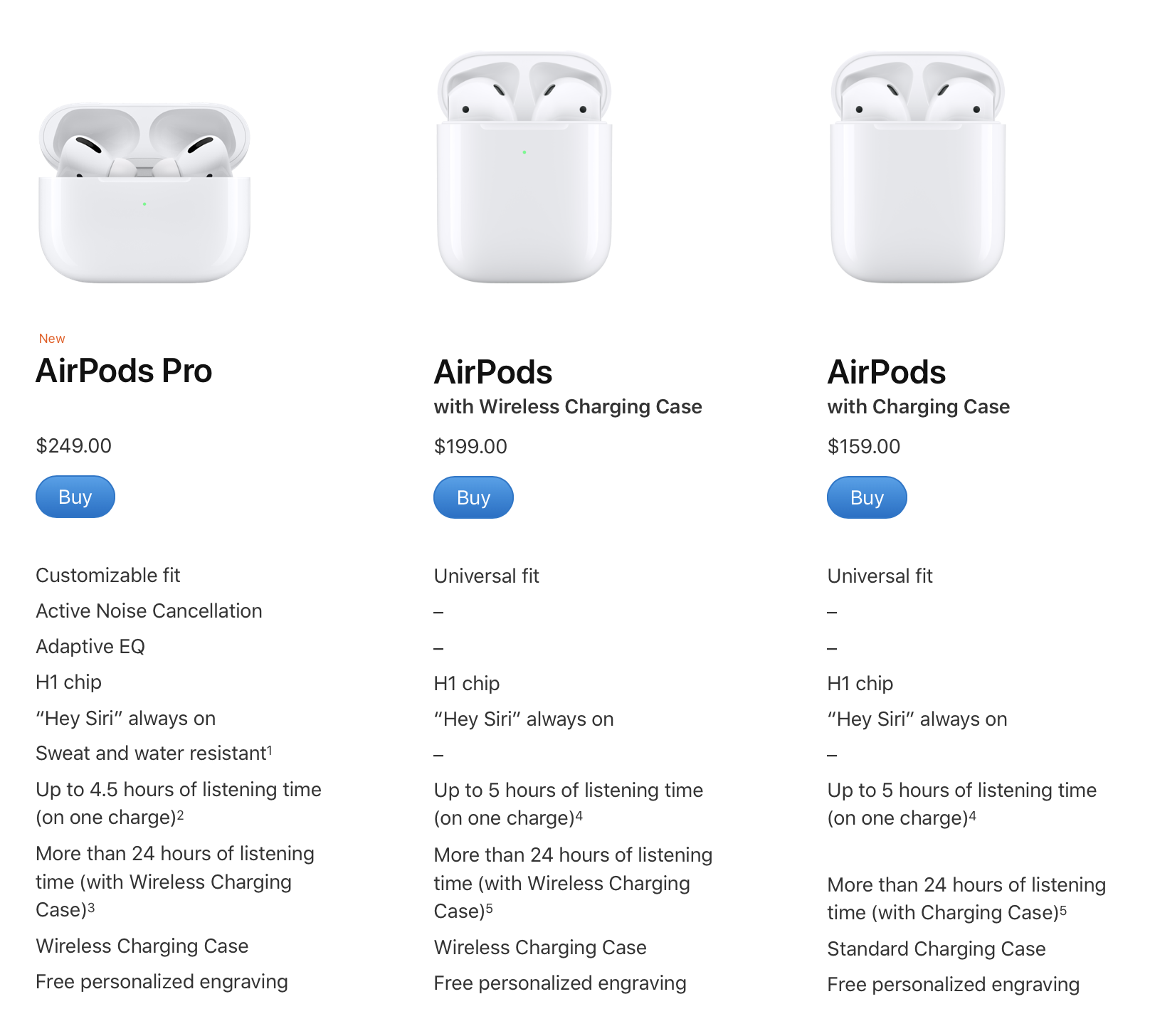 How AirPods Pro and AirPods gen 2 compare