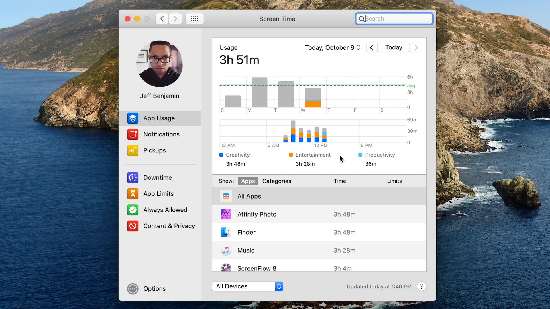 MacOS Catalina Screen Time