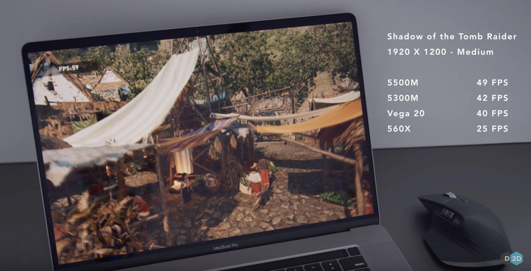 16-inch MacBook Pro gaming FPS