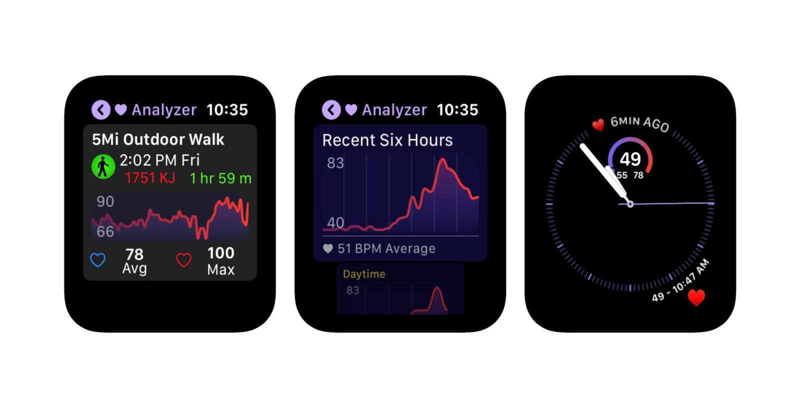 Heart Analyzer for Apple Watch updated with all-new design, new data and graphs, more