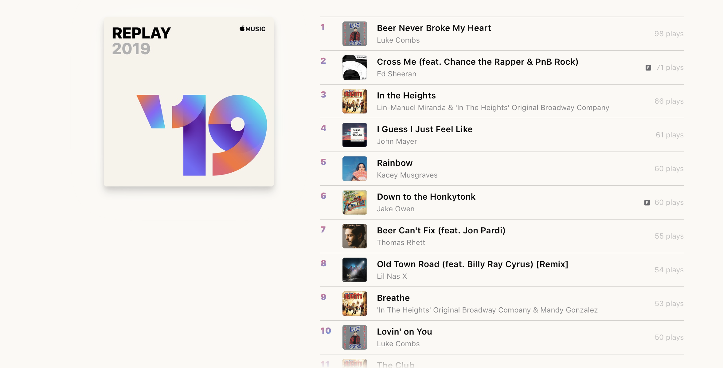 Spotify Year In Review 2020.Apple Debuts Apple Music Replay For Year In Review Insights