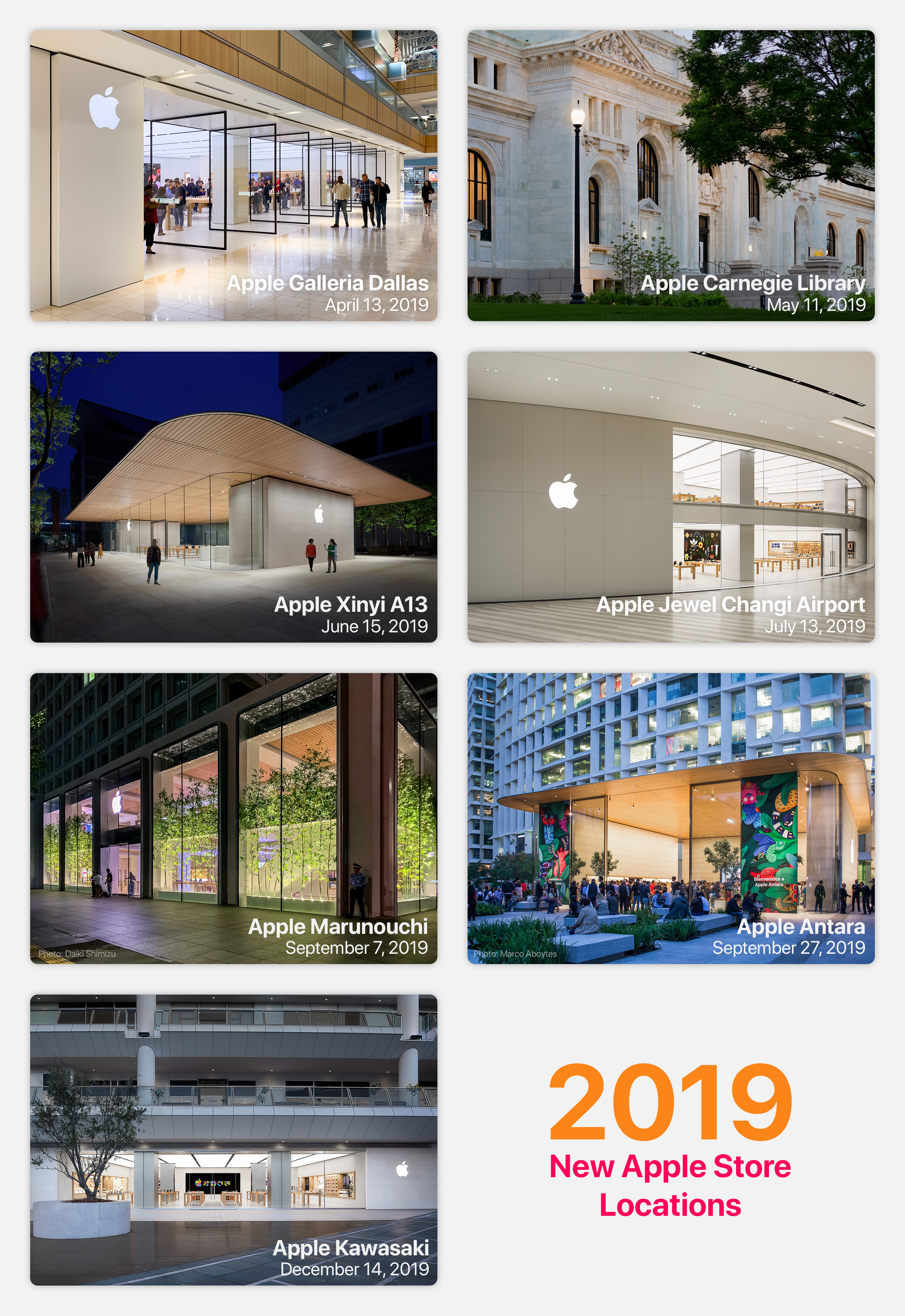 2019 New Apple Store Locations