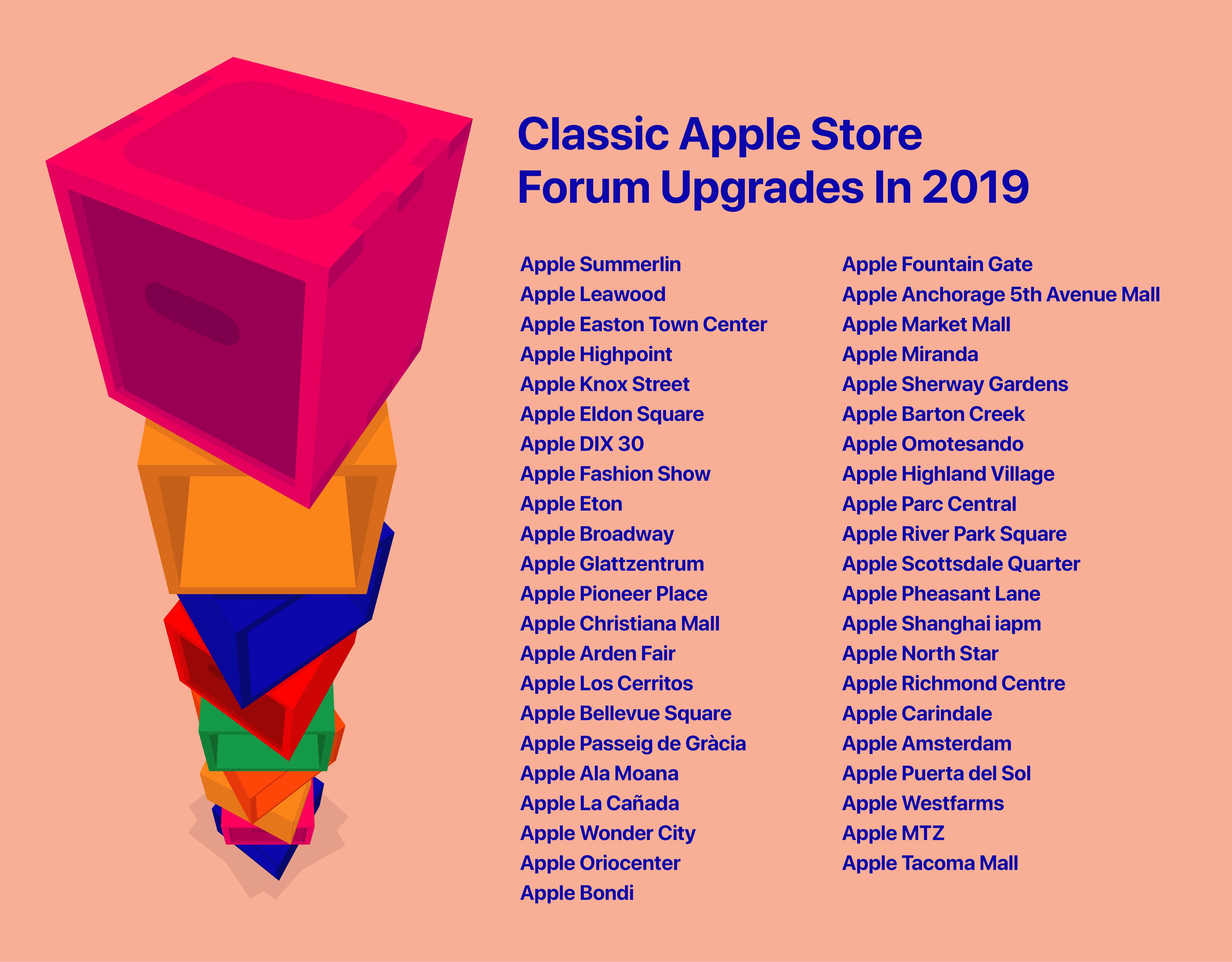 Classic Apple Store Forum Upgrades In 2019