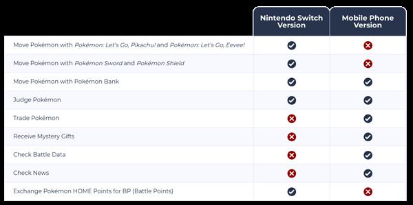 Pokemon Home iPhone iPad more