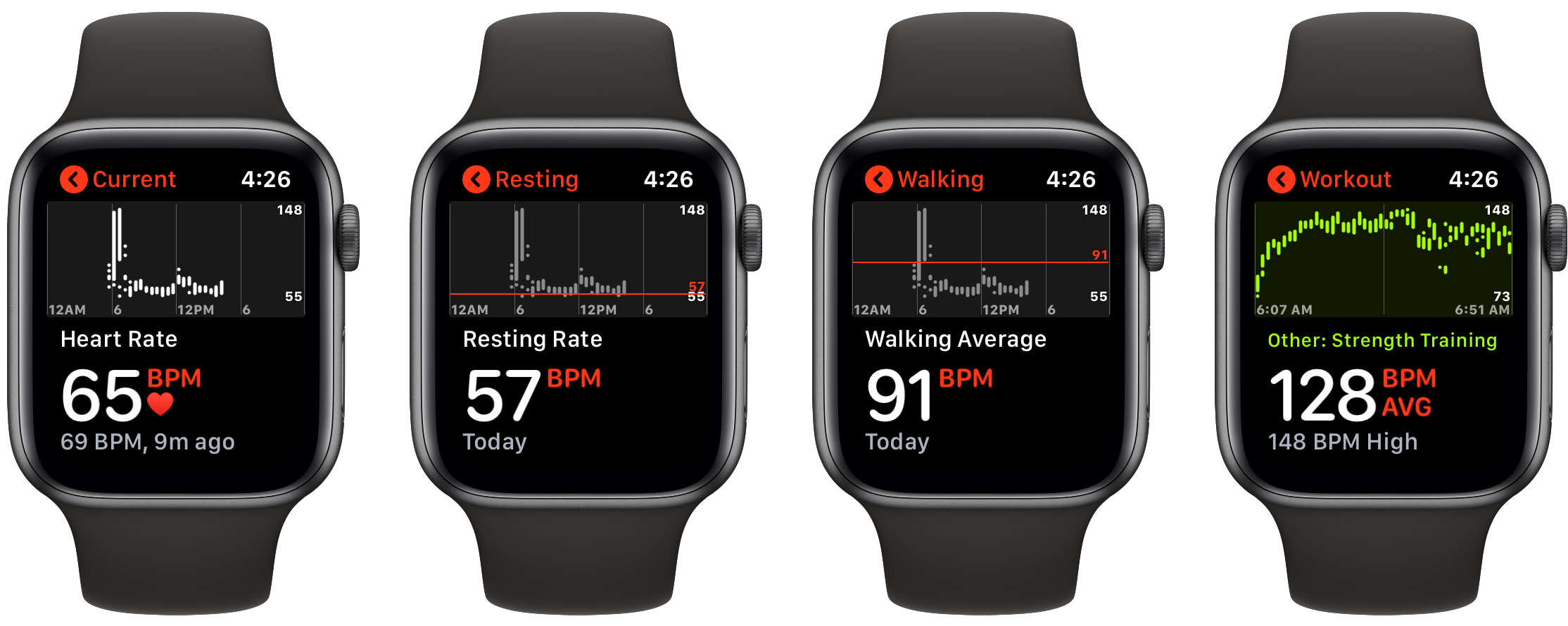 How to see heart rate history Apple Watch