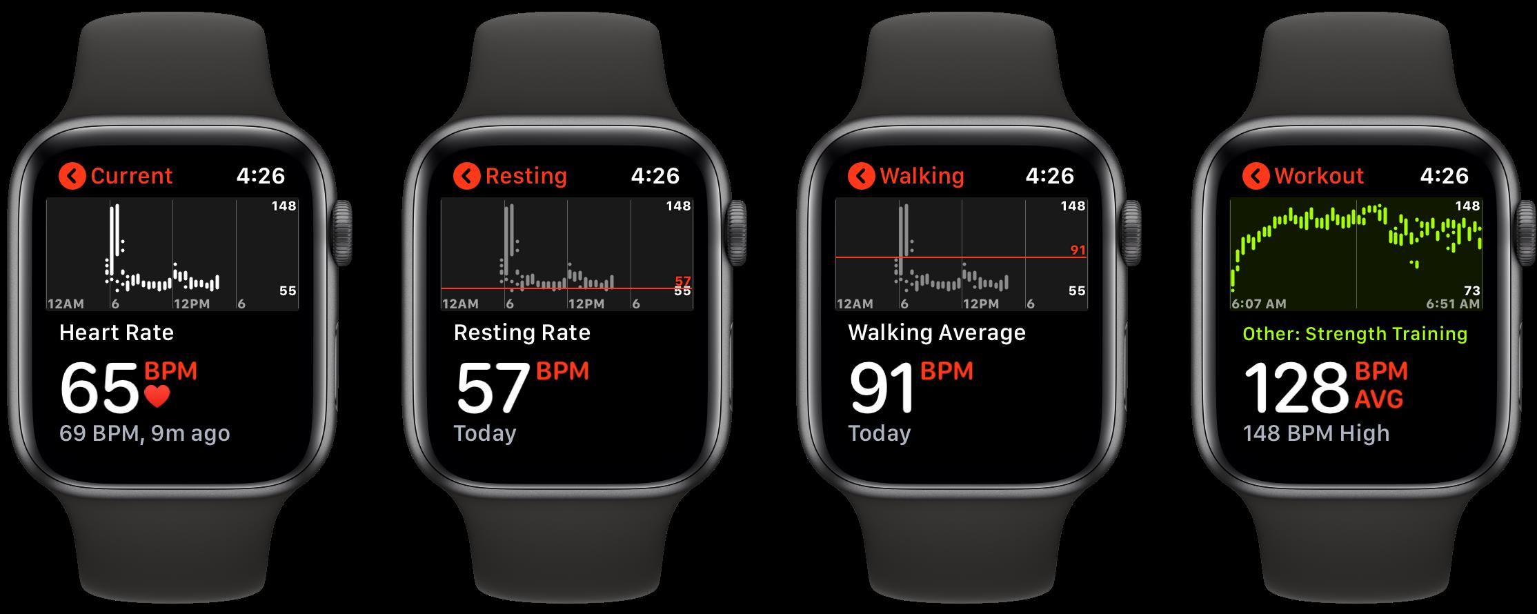 Как просмотреть историю пульса Apple Watch - Apple Watch