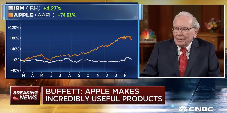 Image result for warren buffett apple