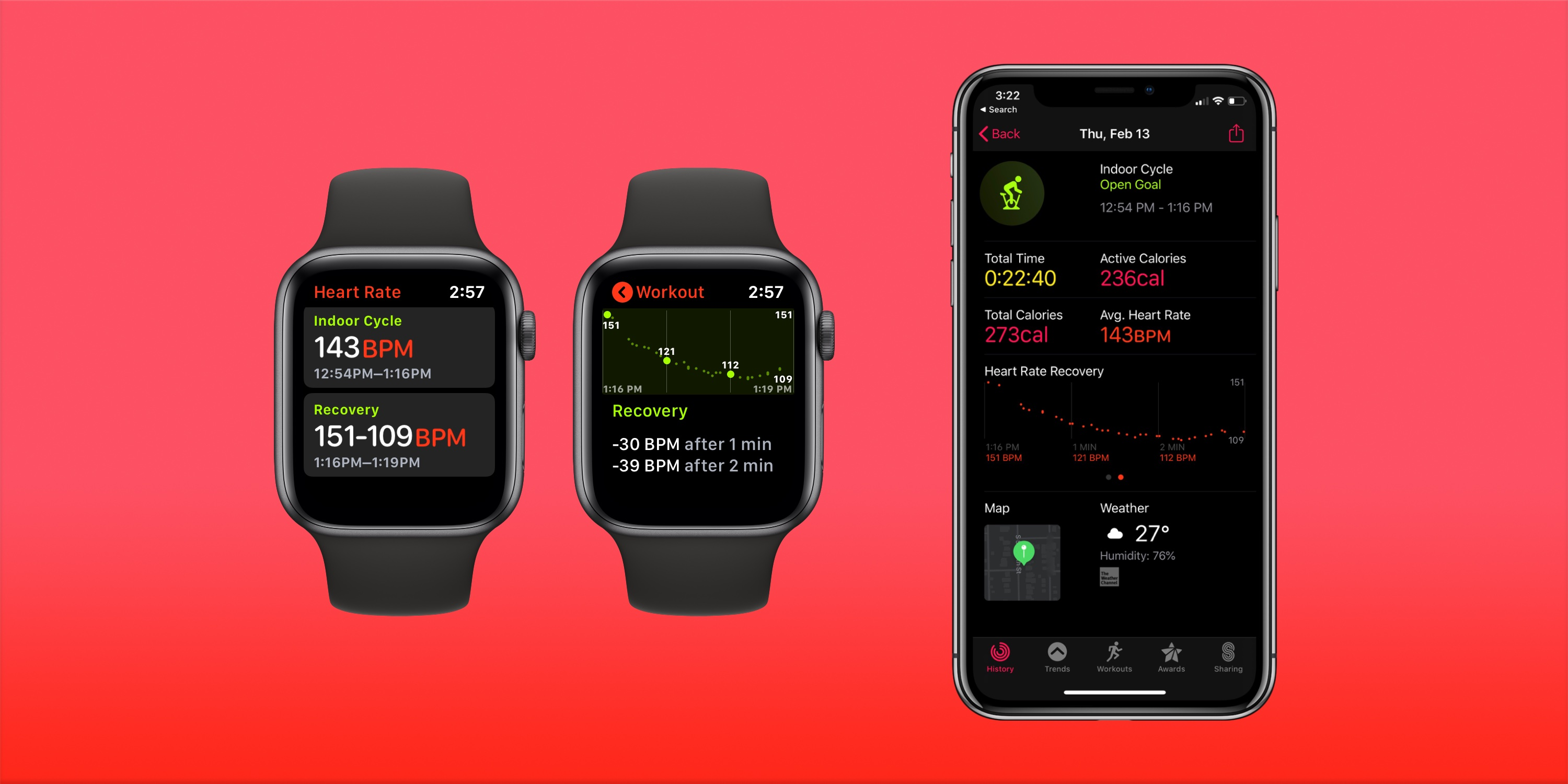 Apple Watch: How to see heart rate recovery and what is it? - 9to5Mac