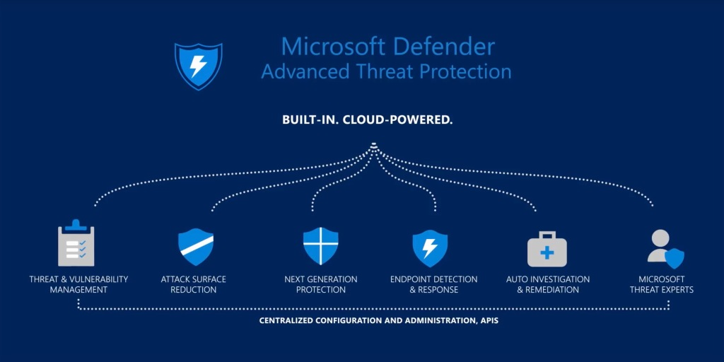Microsoft set to bring its antivirus app to iOS and Android - 9to5Mac
