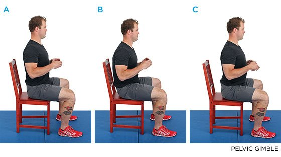 How to sit properly at your computer walkthrough 2