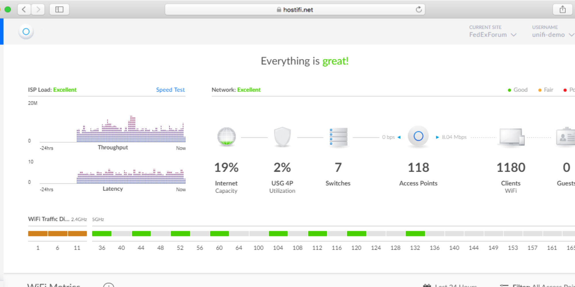 photo of Apple @ Work: What are the best management options for Ubiquiti networks? image
