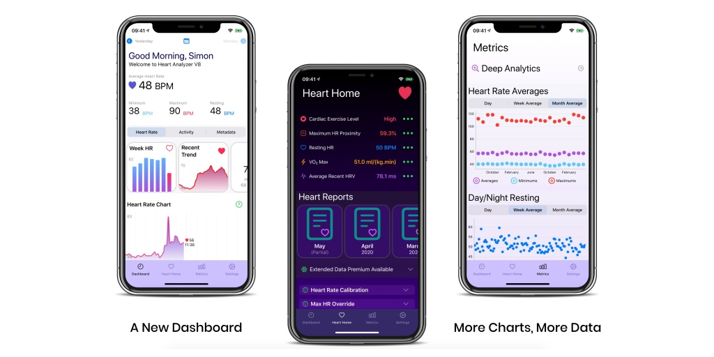Heart Analyzer adds new Dashboard and more for viewing Apple Watch heart rate data