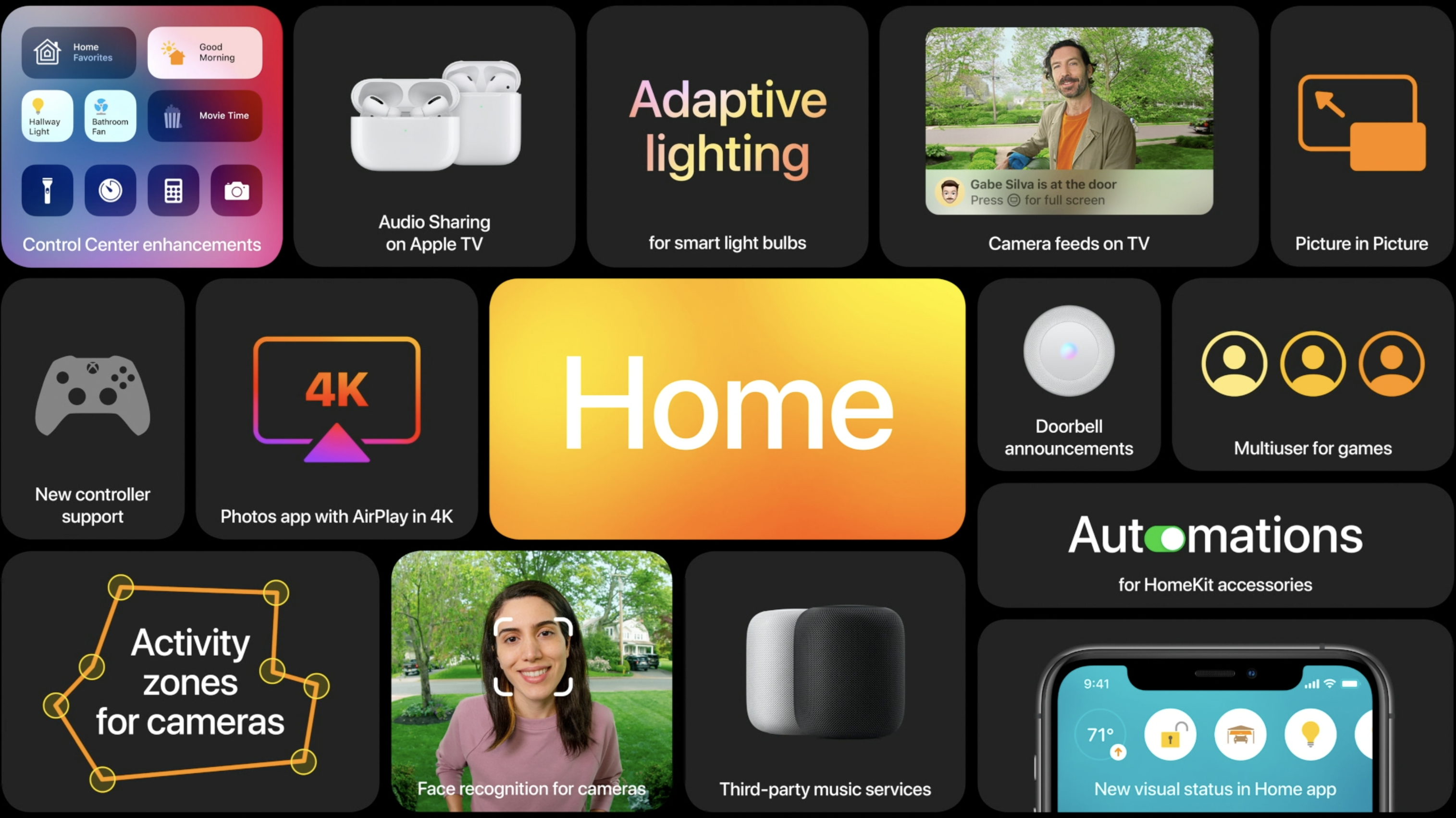 Apple announces tvOS 14 with Home app, multiple user support for Apple Arcade