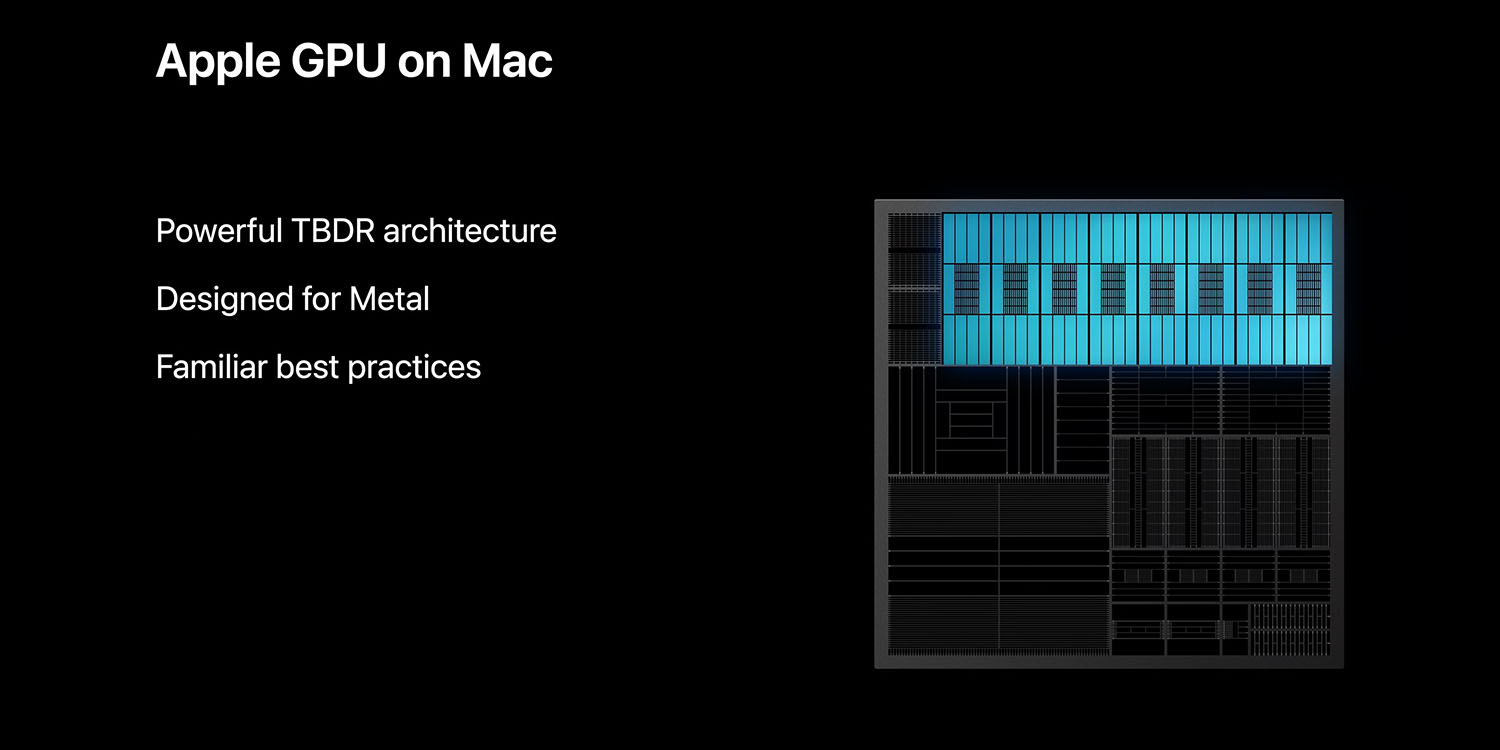 photo of ARM Mac graphics performance could be better than discrete GPUs image