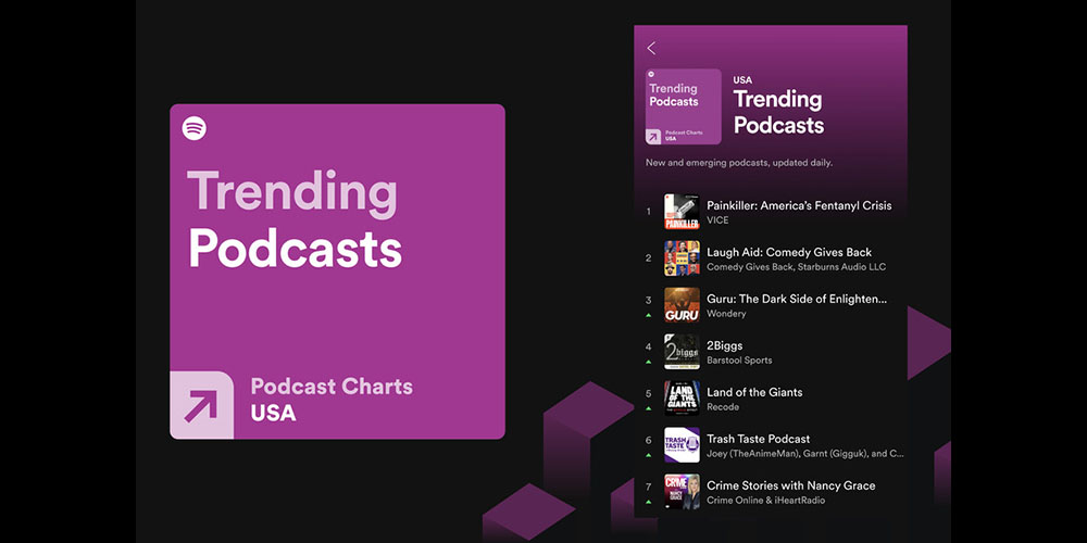 photo of Spotify podcast charts getting refresh, one of them localized to your region image