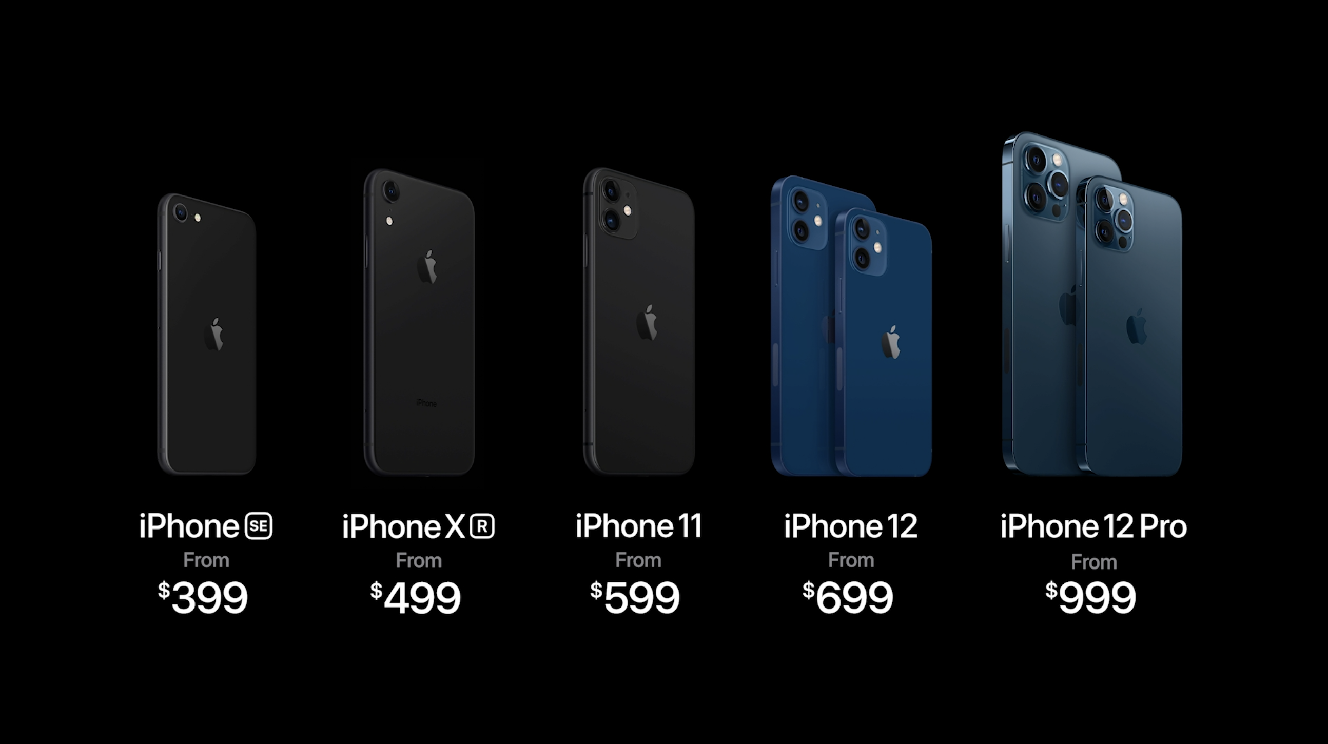 Iphone 12 Release Date Features Colors Etc 9to5mac