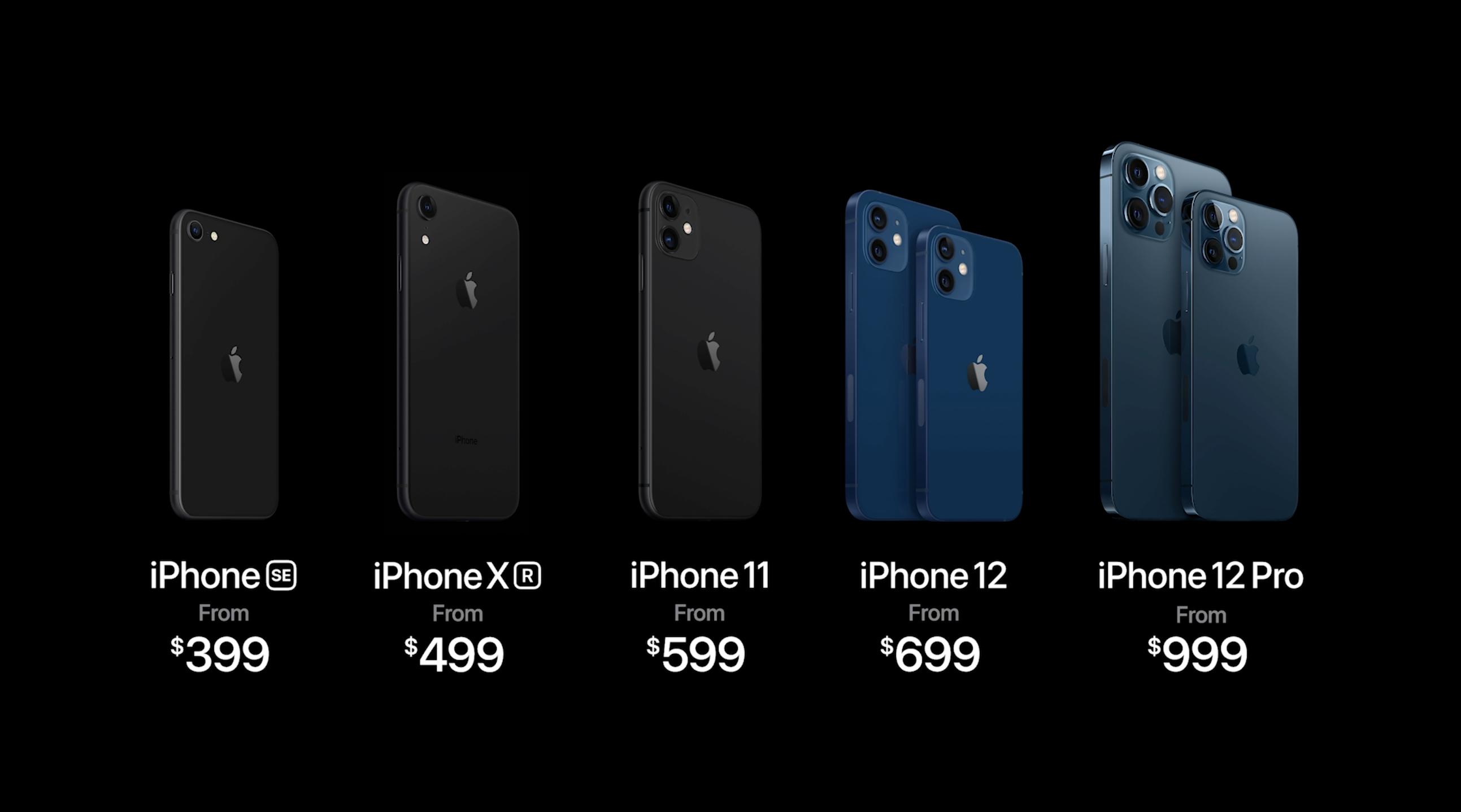 2020 full iPhone lineup