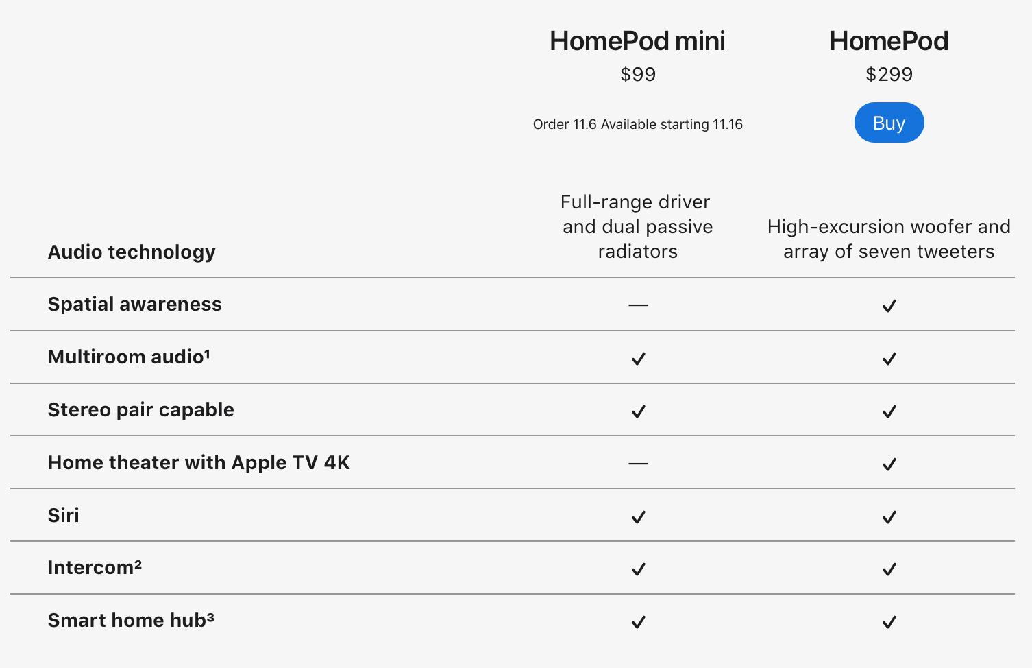 HomePod mini vs HomePod comparison
