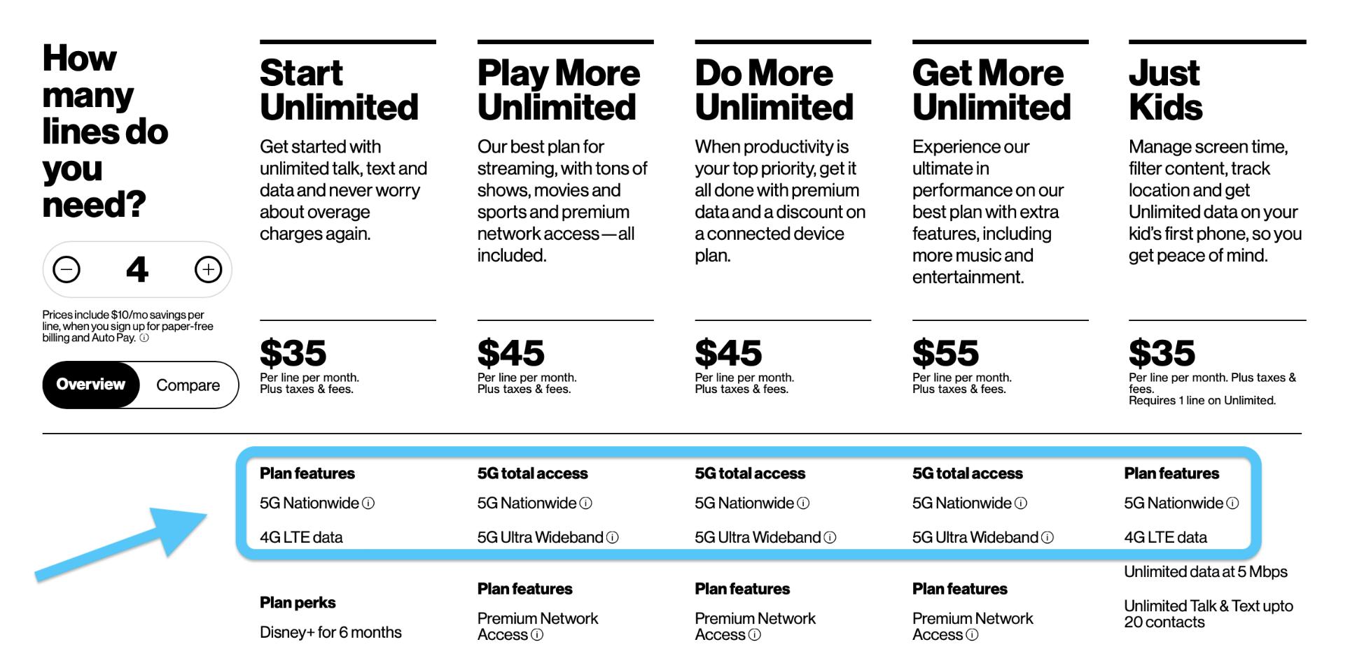 Verizon 5G plans