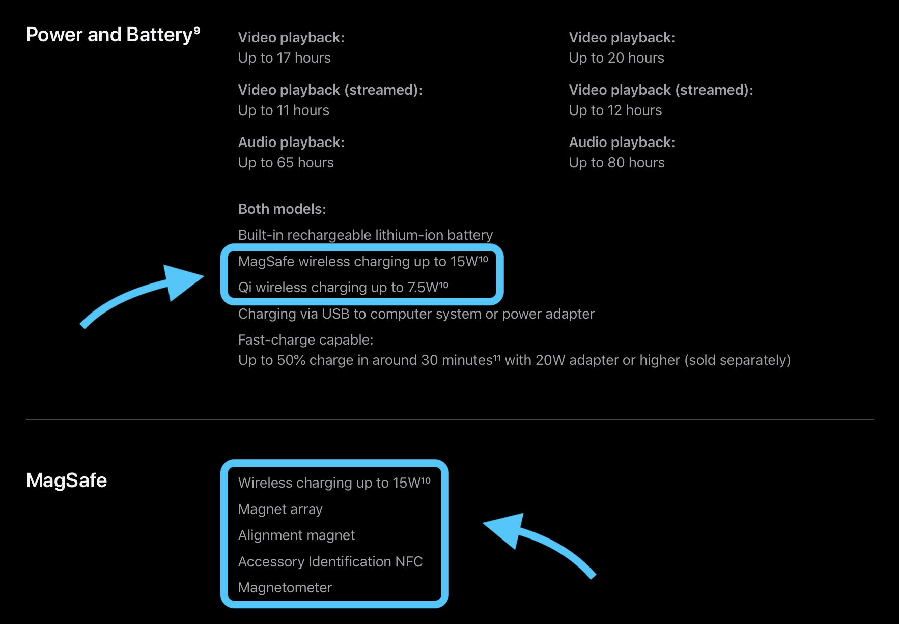 MagSafe wireless charging details