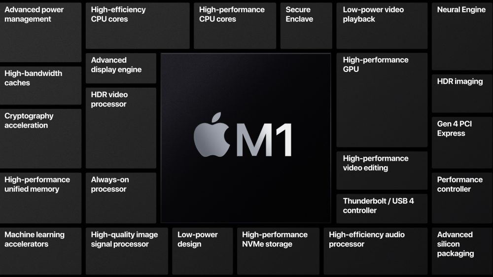 How to check M1 app compatibility for all of your Mac software