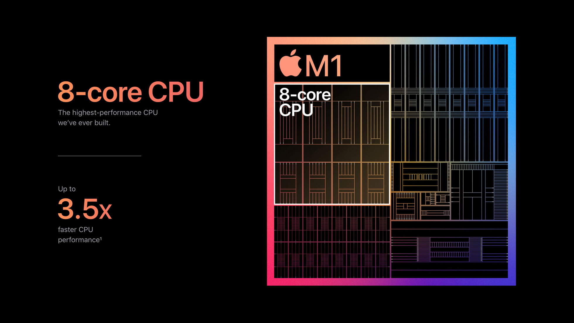 Apple M1 chip: Specs, features, iOS apps, and more - 9to5Mac