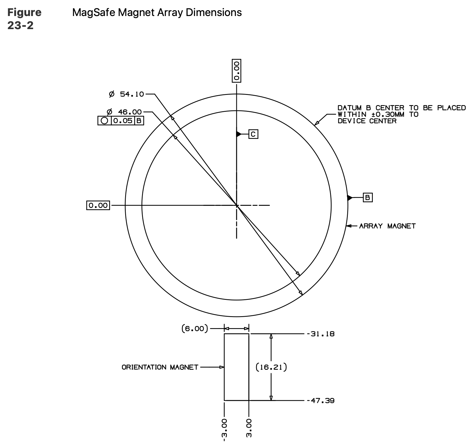 Magsafe magnet array dimensions