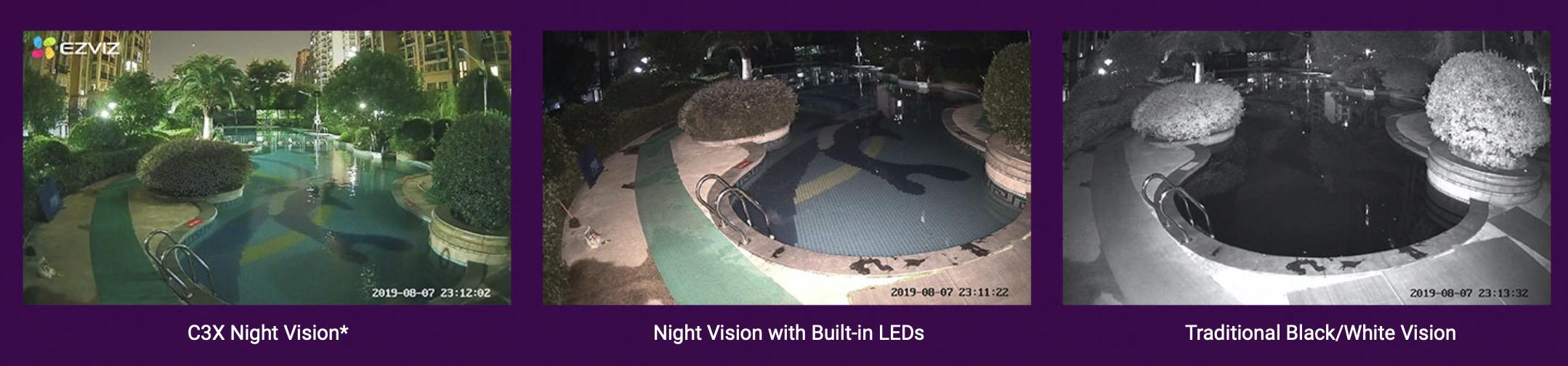 EZVIZ color night vision comparison
