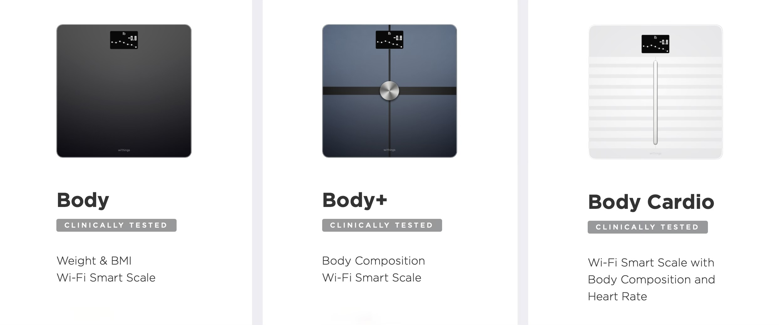Smart health/fitness devices gift guide best smart scales