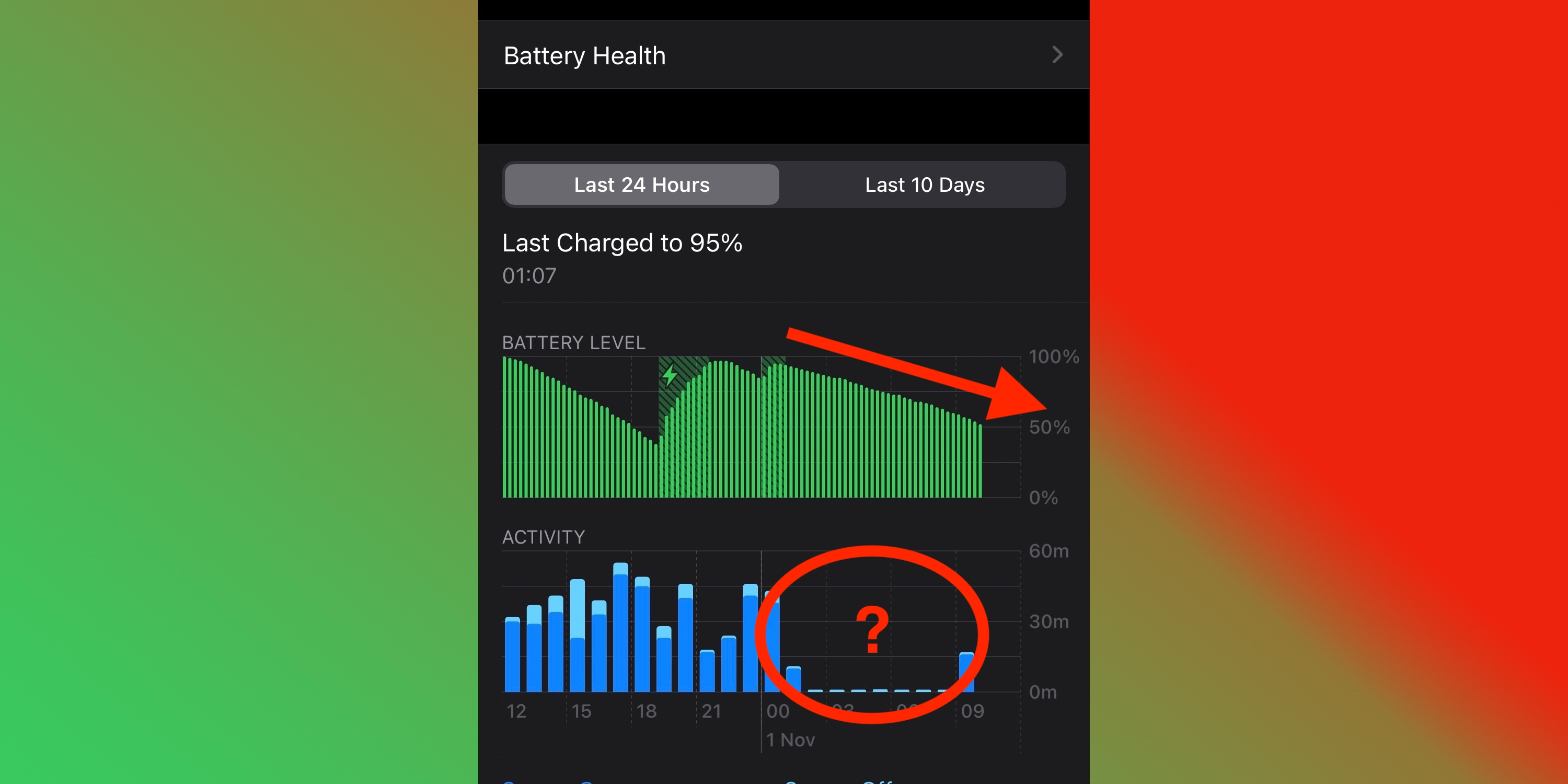 photo of Some iPhone 12 users experiencing excessive standby battery drain image