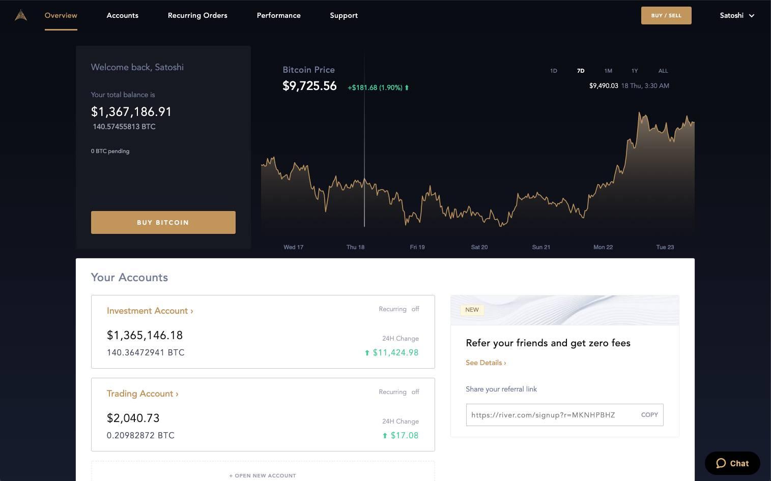 river financial bitcoin
