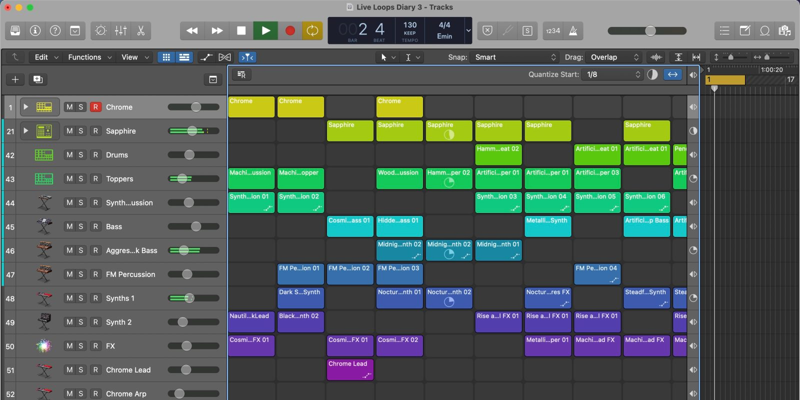 Logic Pros Live Loops Launchpad Diary: Introducing yourself to a new workflow + more