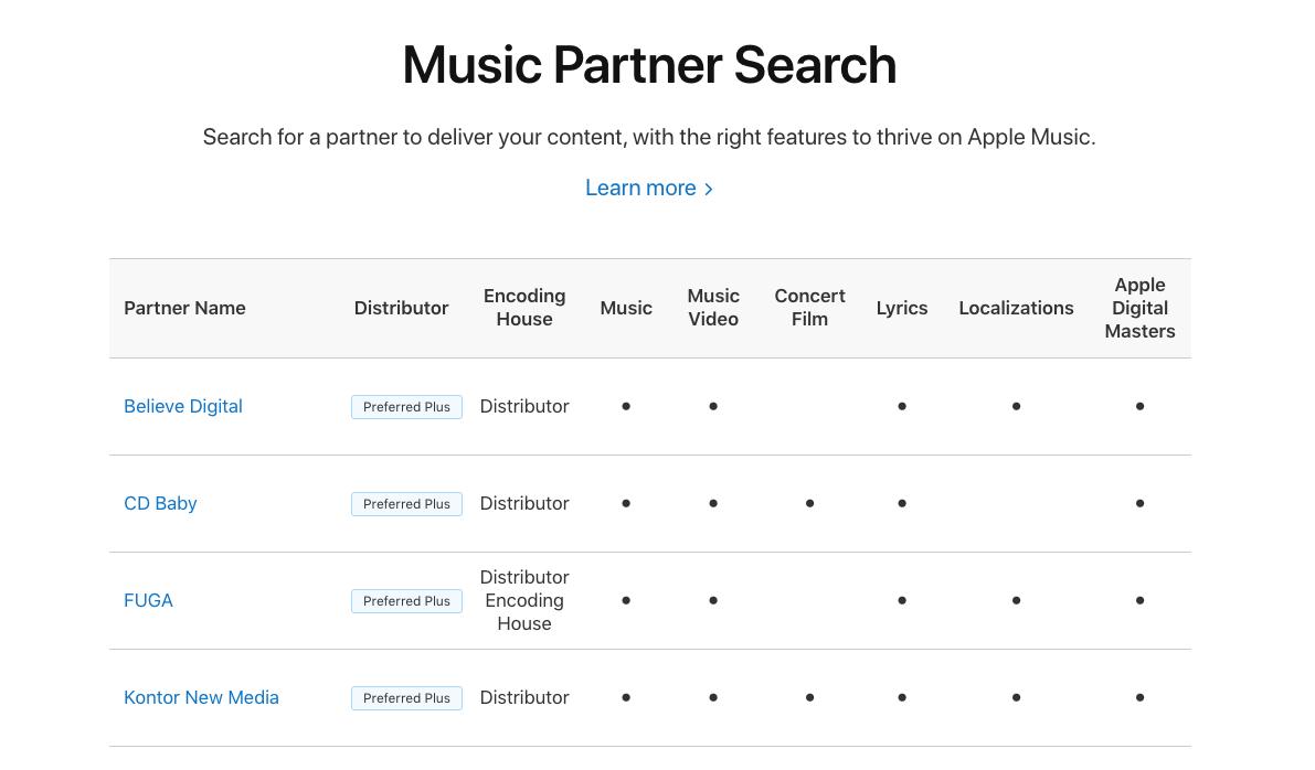 Как добавить свое музыкальное видео в список партнеров Apple Music