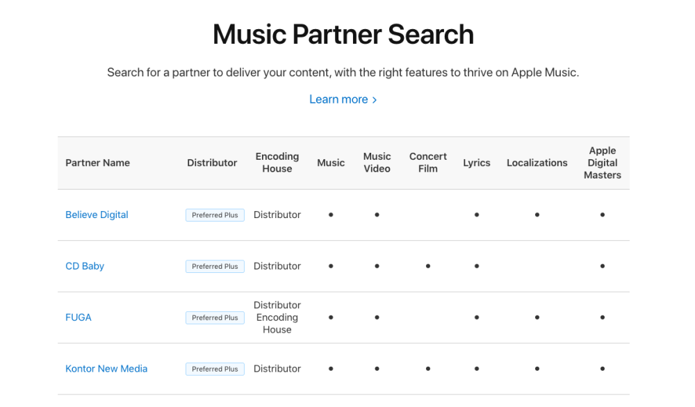How to get your music video on Apple Music Partner list