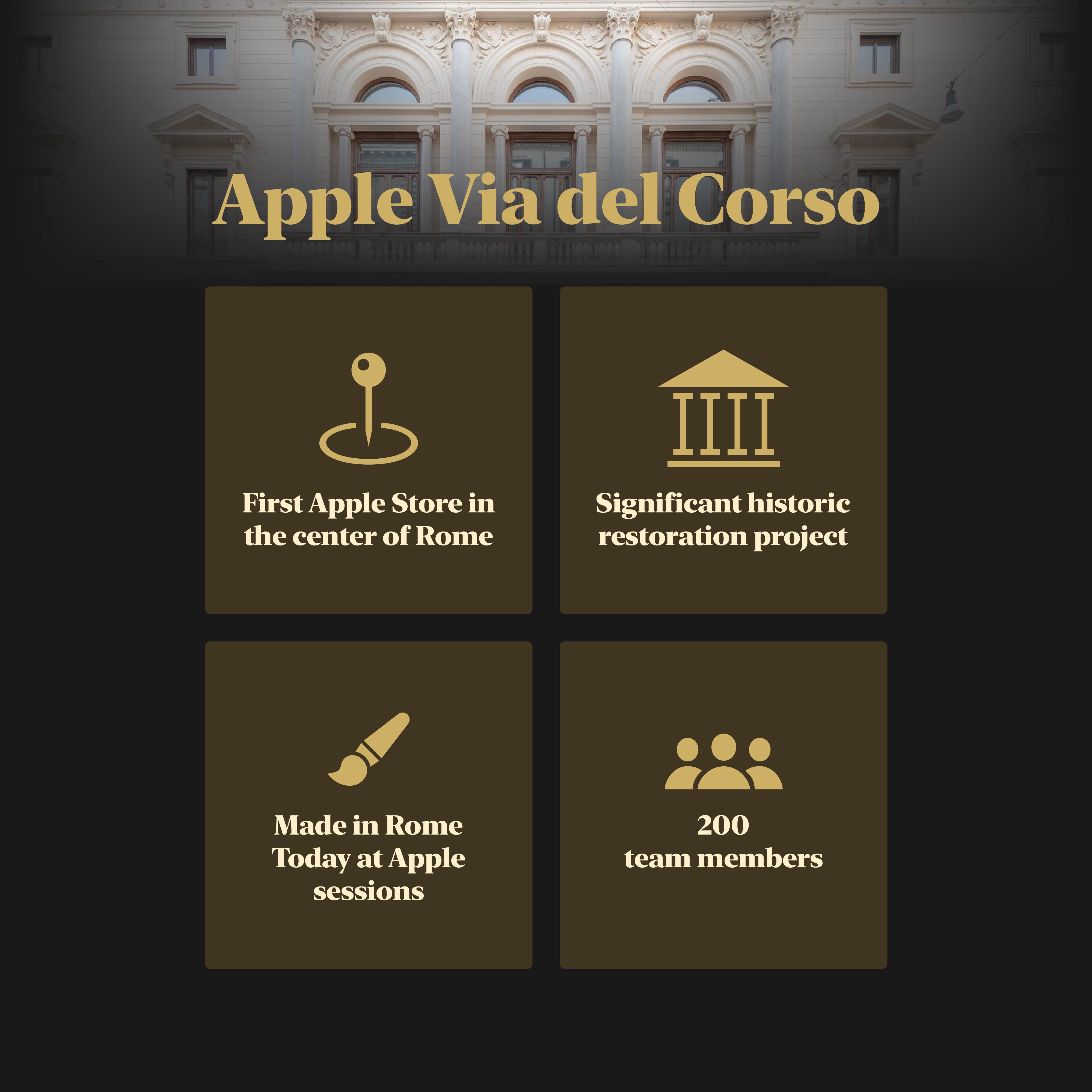 Apple Via del Corso at a glance